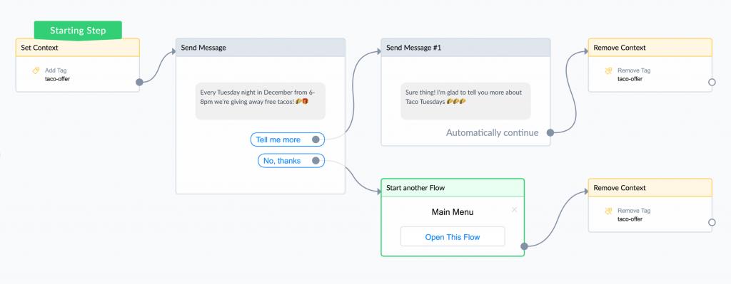 Perchè la tua azienda dovrebbe avere un ChatBot